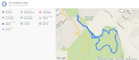 2015.11.28 Endomondo Data